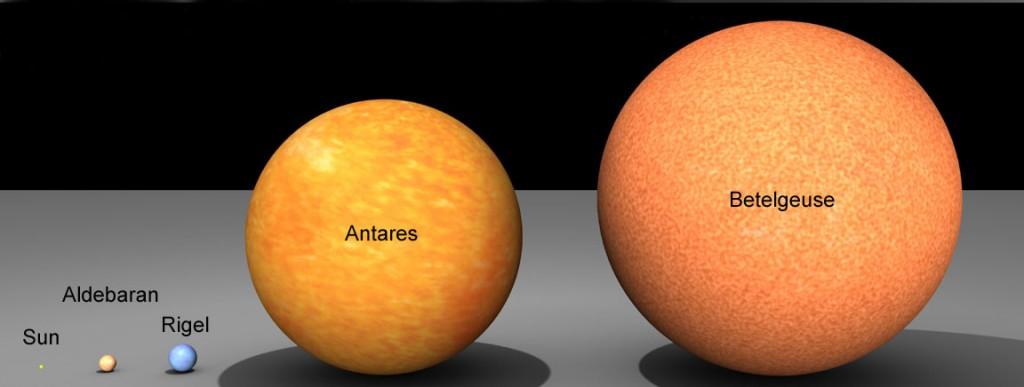 השוואה בין השמש לכוכבים אחרים