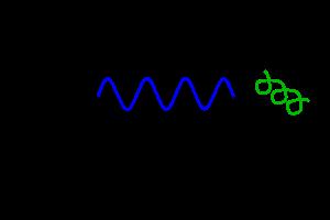 הכול זורם גם בפיזיקה קוונטית
