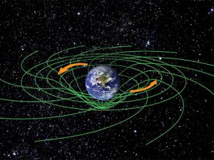 גרירת המרחב-זמן על ידי מאסה מסתובבת