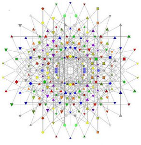 E8 - הצורה בה השתמש ליזי לסידור חלקיקי היסוד