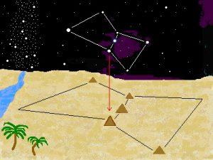 מבנה הפירמידות במצריים זהה לקבוצת הכוכבים אוריון