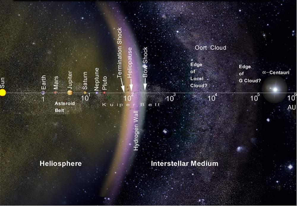 מדוע היקום הוא ראיה לחיים תבוניים