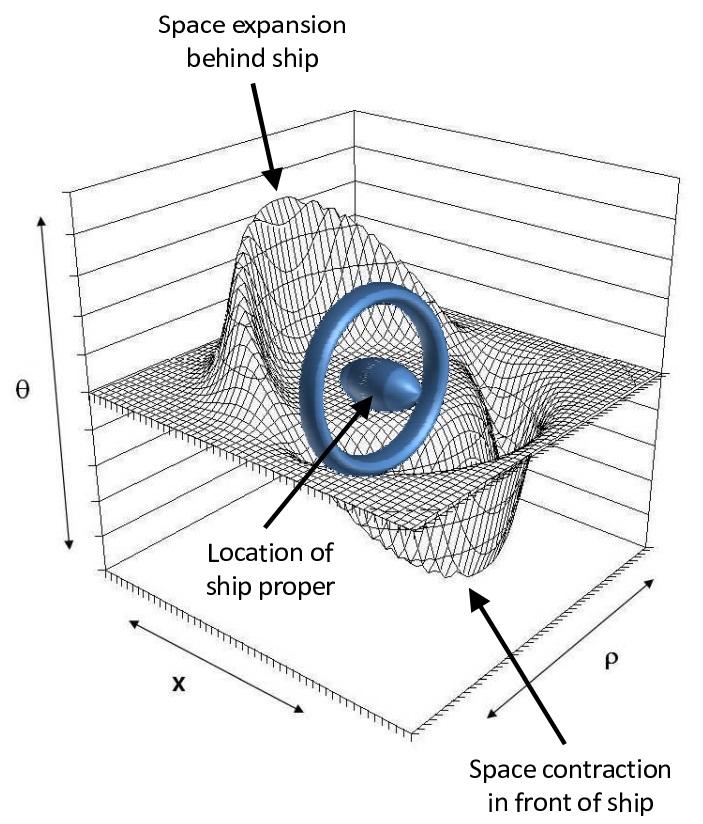 מנוע אלקובייר (Alcubierre warp drive)